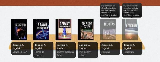 Janusz A. Zajdel w BookRage