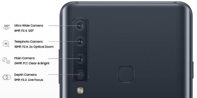 Kolejny smartfon od Samsunga może mieć aż cztery aparaty główne