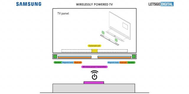 Samsung planuje stworzyć telewizor bezprzewodowy