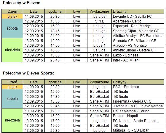 Eurobasket 2015 I Najlepsze Ligi Pilkarskie W Eleven I Eleven Sports Naekranie Pl