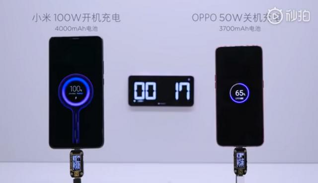 Nowa ładowarka Xiaomi naładuje smartfona w 17 minut