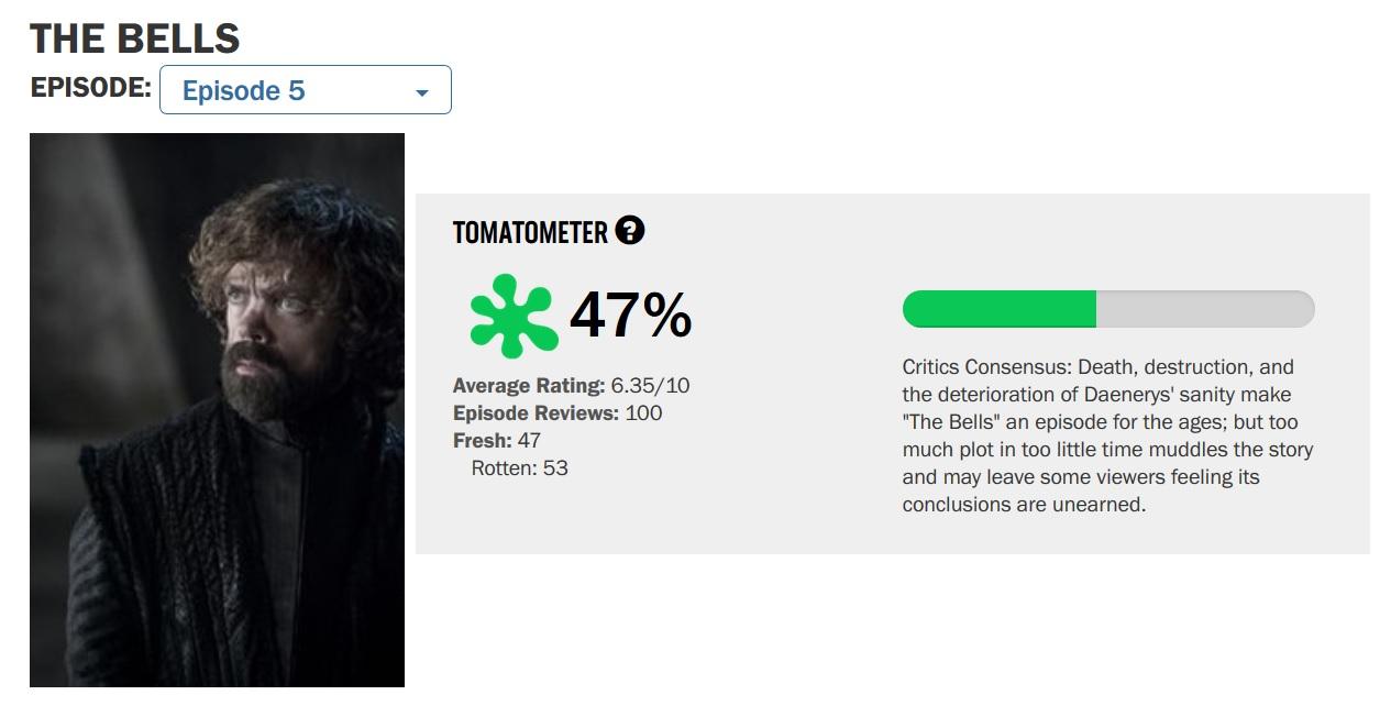 Gra o tron - recenzje 8. odcinka 5. sezonu