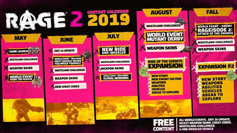 RAGE 2 - DLC Roadmap 2019